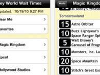 Disney World Wait Times Review
